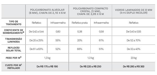 01-cobertura-transparente-policarbonato-ou-vidro
