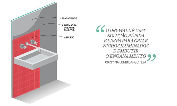 08-drywall-entenda-como-funciona-esse-sistema-de-construcao