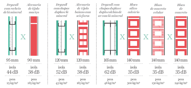 12-drywall-entenda-como-funciona-esse-sistema-de-construcao