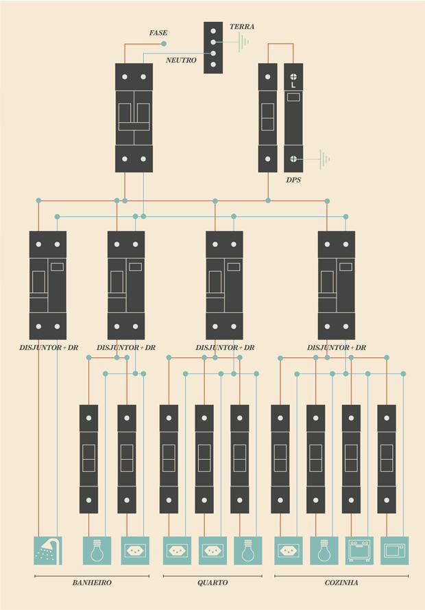 15-como-fazer-check-up-da-sua-rede-eletrica