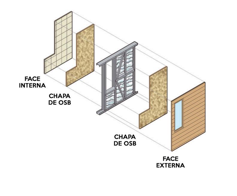estrutura5-casa-simples-de-manter-e-acessivel-para-moradores-da-3a-idade