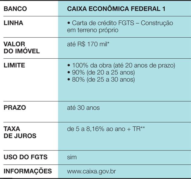 01_guia_da_construcao_facil_p90