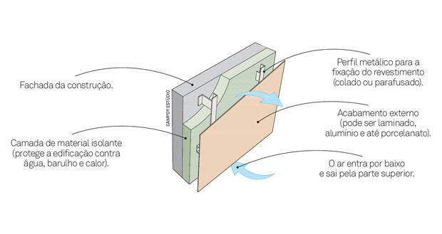 03-novos-acabamentos-para-fachadas-ventiladas