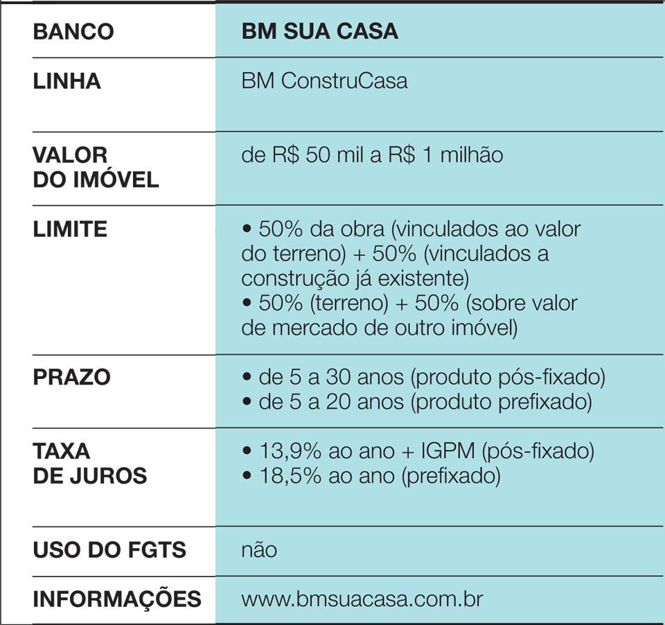 04_guia_da_construcao_facil_p90