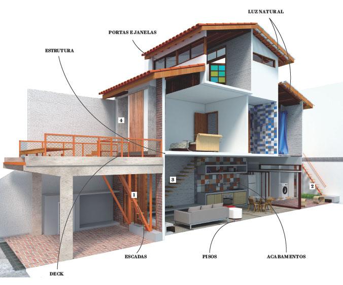 05-arquitetura-construção-casa-geminada