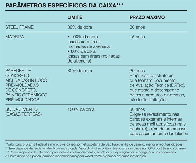 05_guia_da_construcao_facil_p90