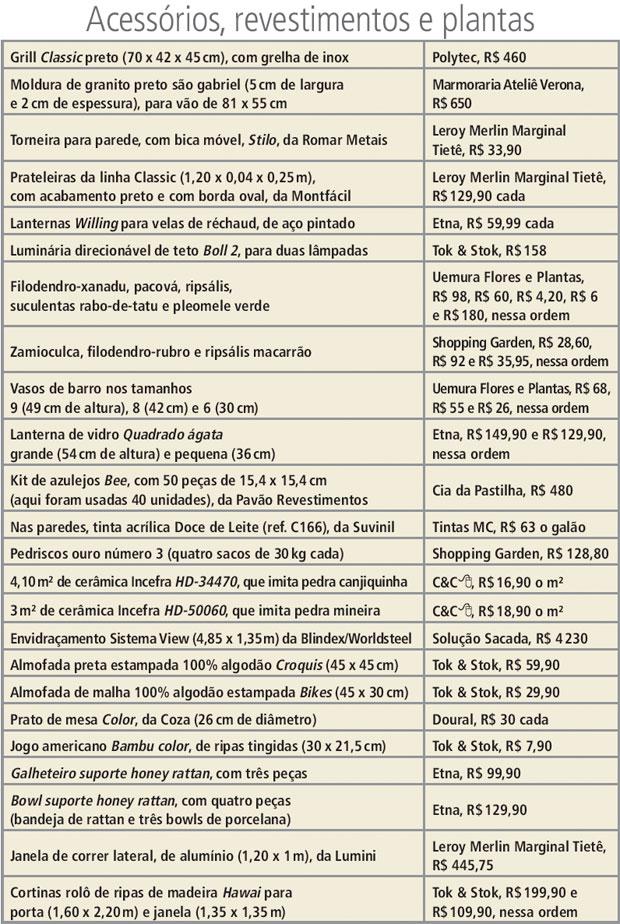 tabela-acessorios-quanto-custou-varanda-gourmet-com-churrasqueira-deque-e-jardim-vertical