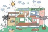 reforma-casa-sustentavel-ciclo-vivo-cartilha-01